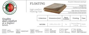 fusion cork flooring construction forna