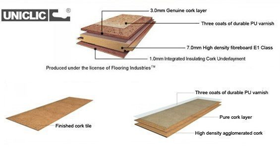 Cork Flooring Tiles Or Cork Floating Floor Kitchen Or Bathroom