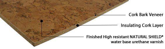 corkart cork tiles structure