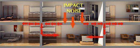 insulation ratings flooring behind numbers