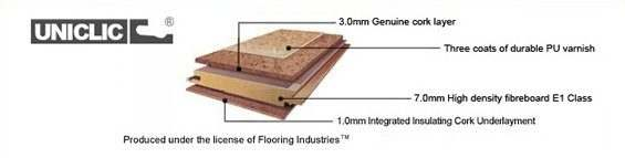 layers floating cork flooring forna 11mm