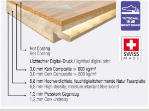 printed cork flooring layers construction