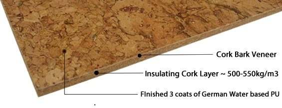 specification forna cork tiles 4mm